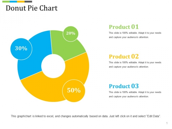 Donut Pie Chart Ppt PowerPoint Presentation Slides Outfit