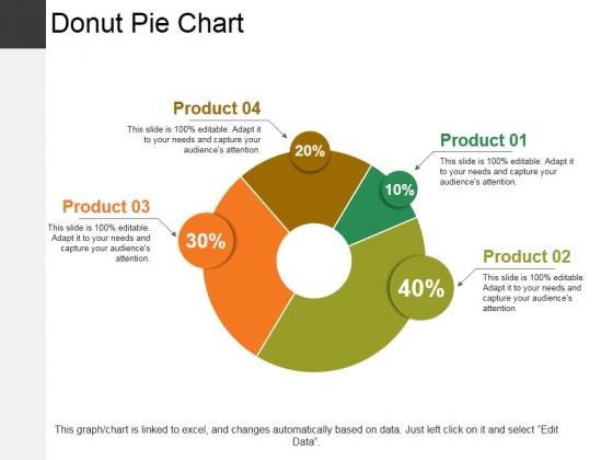Donut Pie Chart Ppt PowerPoint Presentation Styles Show