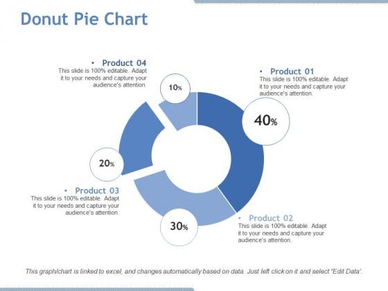 Donut Pie Chart Ppt PowerPoint Presentation Visual Aids Model
