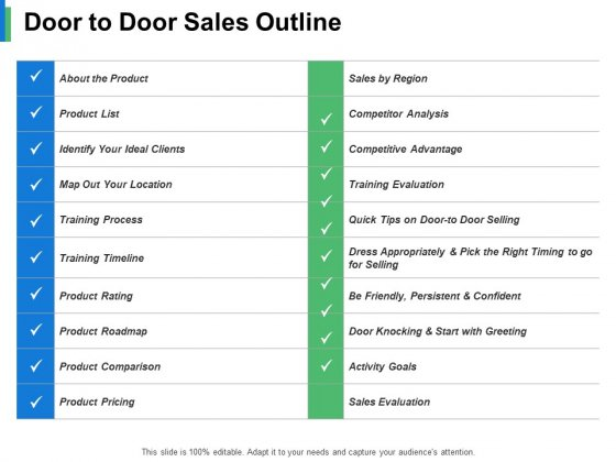 Door To Door Sales Outline Ppt PowerPoint Presentation Model Layout Ideas