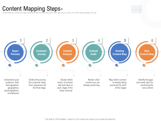 Drafting_A_Successful_Content_Plan_Approach_For_Website_Content_Mapping_Steps_Microsoft_PDF_Slide_1