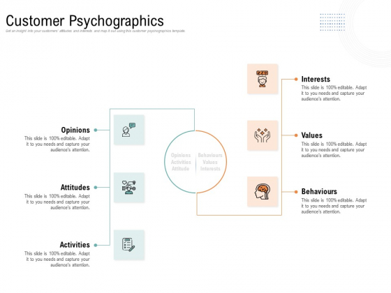 Drafting_A_Successful_Content_Plan_Approach_For_Website_Customer_Psychographics_Ppt_Gallery_Graphics_Tutorials_PDF_Slide_1