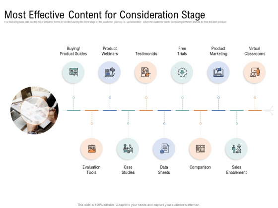 Drafting_A_Successful_Content_Plan_Approach_For_Website_Most_Effective_Content_For_Consideration_Stage_Elements_PDF_Slide_1