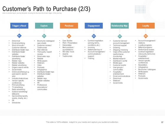 Drafting_A_Successful_Content_Plan_Approach_For_Website_Ppt_PowerPoint_Presentation_Complete_Deck_With_Slides_Slide_17