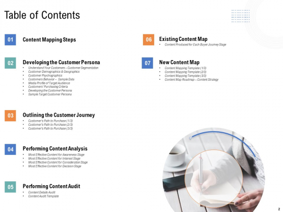 Drafting_A_Successful_Content_Plan_Approach_For_Website_Ppt_PowerPoint_Presentation_Complete_Deck_With_Slides_Slide_2