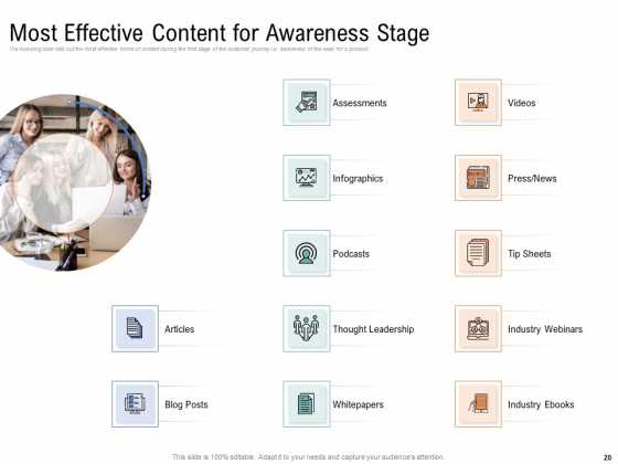 Drafting_A_Successful_Content_Plan_Approach_For_Website_Ppt_PowerPoint_Presentation_Complete_Deck_With_Slides_Slide_20