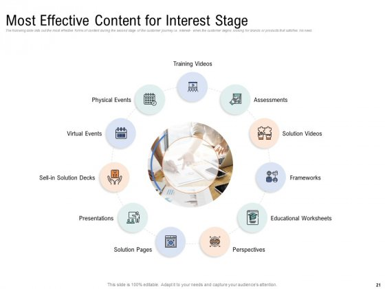 Drafting_A_Successful_Content_Plan_Approach_For_Website_Ppt_PowerPoint_Presentation_Complete_Deck_With_Slides_Slide_21