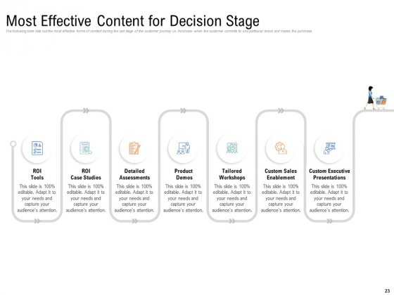 Drafting_A_Successful_Content_Plan_Approach_For_Website_Ppt_PowerPoint_Presentation_Complete_Deck_With_Slides_Slide_23