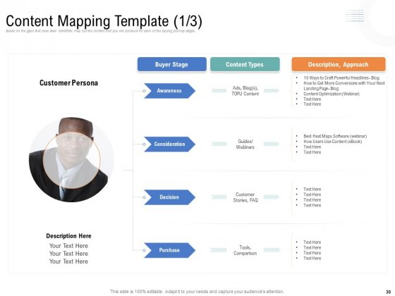 Drafting_A_Successful_Content_Plan_Approach_For_Website_Ppt_PowerPoint_Presentation_Complete_Deck_With_Slides_Slide_30