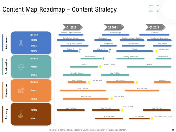 Drafting_A_Successful_Content_Plan_Approach_For_Website_Ppt_PowerPoint_Presentation_Complete_Deck_With_Slides_Slide_33