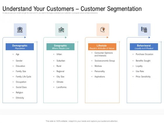Drafting A Successful Content Plan Approach For Website Understand Your Customers Customer Segmentation Background PDF