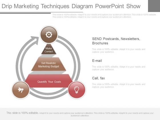 Drip Marketing Techniques Diagram Powerpoint Show
