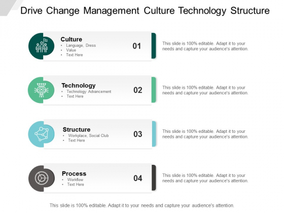 Drive Change Management Culture Technology Structure Ppt PowerPoint Presentation Icon Diagrams