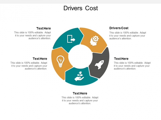 Drivers Cost Ppt PowerPoint Presentation Ideas Styles Cpb
