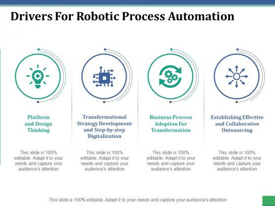 Drivers For Robotic Process Automation Ppt PowerPoint Presentation Icon Slides
