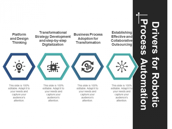 Drivers For Robotic Process Automation Ppt PowerPoint Presentation Infographic Template Layout Ideas
