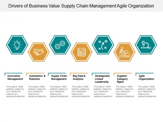 Drivers Of Business Value Supply Chain Management Agile Organization Ppt Powerpoint Presentation Infographic Template Graphics