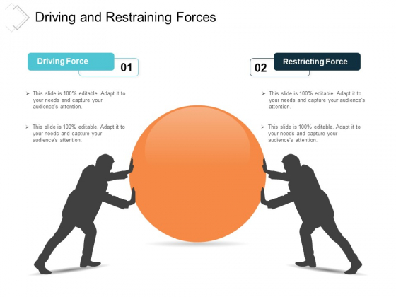 Driving And Restraining Forces Ppt Powerpoint Presentation Infographics Inspiration