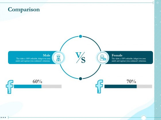 Driving Digital Transformation Through Kubernetes And Containers Comparison Ppt Infographics Slide Portrait PDF