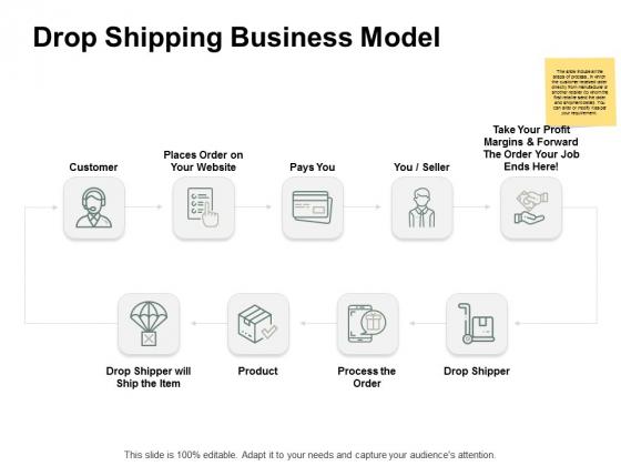 Drop Shipping Business Model Ppt PowerPoint Presentation Portfolio Graphics Tutorials