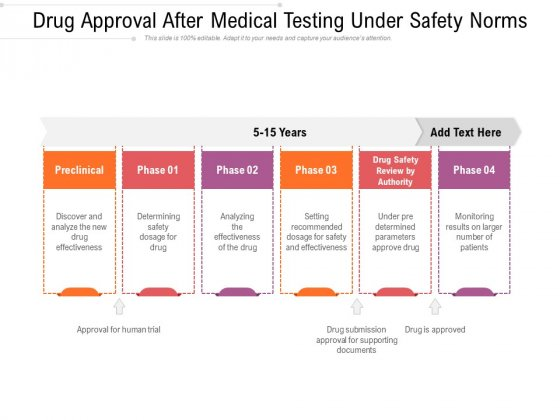 Drug Approval After Medical Testing Under Safety Norms Ppt PowerPoint Presentation Gallery Graphic Images PDF