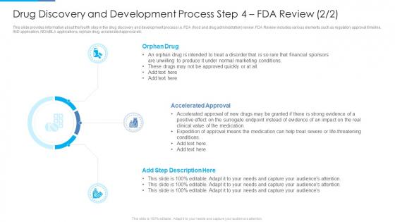 Drug Discovery And Development Process Step 4 Fda Review Brochure PDF