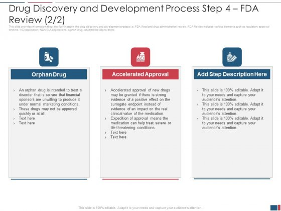 Drug_Discovery_And_Growth_Process_To_Reach_Potential_Product_Toxicity_Ppt_PowerPoint_Presentation_Complete_Deck_With_Slides_Slide_21