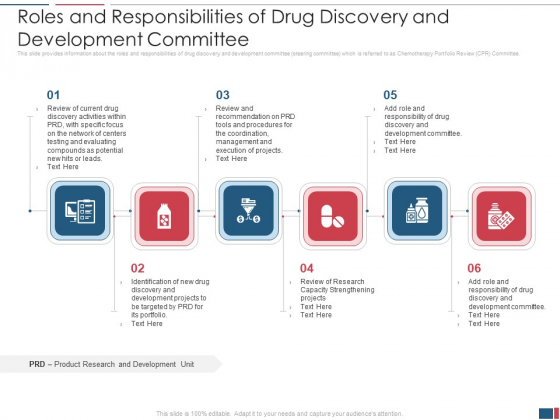 Drug_Discovery_And_Growth_Process_To_Reach_Potential_Product_Toxicity_Ppt_PowerPoint_Presentation_Complete_Deck_With_Slides_Slide_7