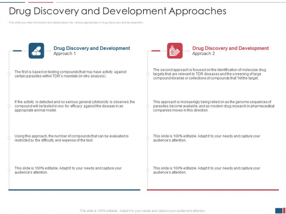 Drug_Discovery_And_Growth_Process_To_Reach_Potential_Product_Toxicity_Ppt_PowerPoint_Presentation_Complete_Deck_With_Slides_Slide_9