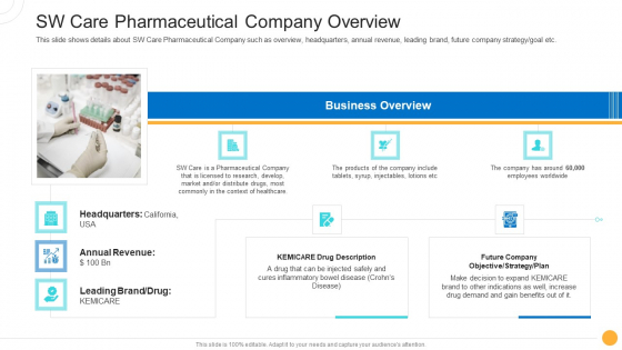 Drug Indicator Extension In A Pharmaceuticals Company SW Care Pharmaceutical Company Overview Information PDF
