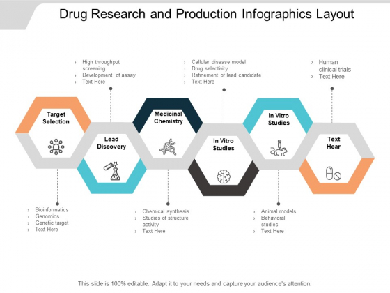 Drug Research And Production Infographics Layout Ppt PowerPoint Presentation Portfolio