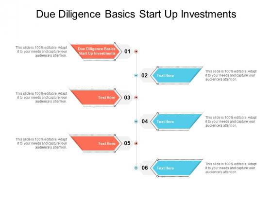 Due Diligence Basics Start Up Investments Ppt PowerPoint Presentation Professional Portfolio Cpb