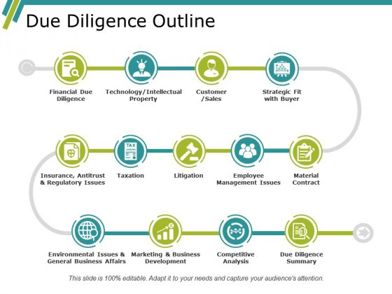 Due Diligence Outline Ppt PowerPoint Presentation Infographic Template Design Inspiration