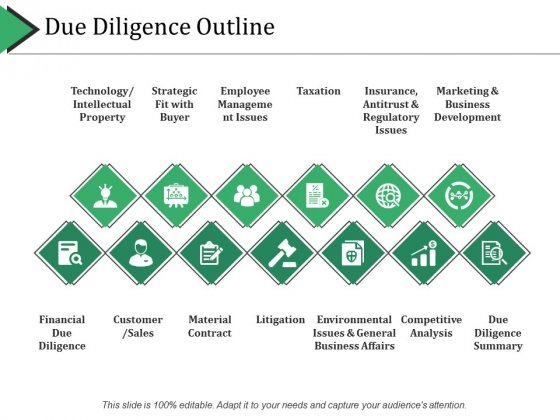 Due Diligence Outline Ppt PowerPoint Presentation Styles Icon