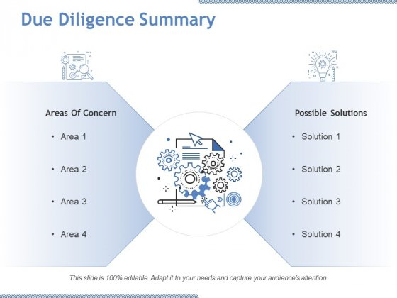 Due Diligence Summary Ppt PowerPoint Presentation Outline Templates
