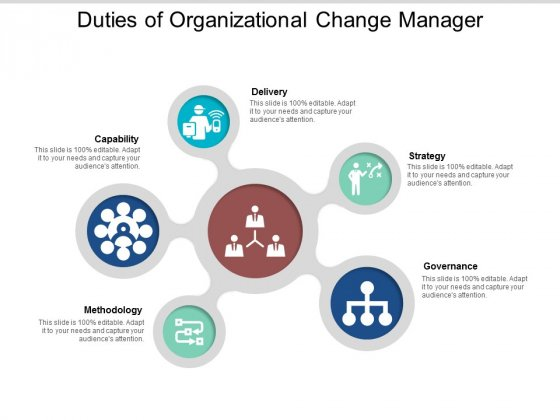 Duties Of Organizational Change Manager Ppt Powerpoint Presentation Layouts Diagrams
