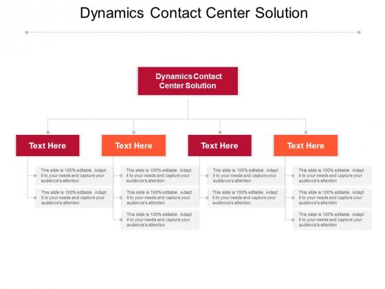 Dynamics Contact Center Solution Ppt PowerPoint Presentation Ideas Graphics Example Cpb Pdf
