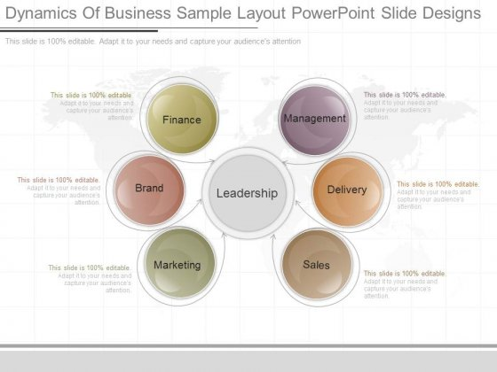 Dynamics Of Business Sample Layout Powerpoint Slide Designs