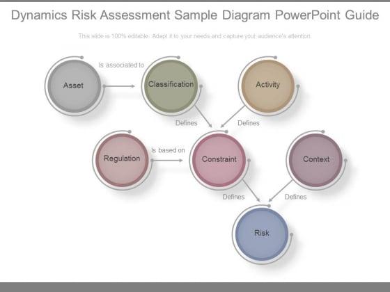 Dynamics Risk Assessment Sample Diagram Powerpoint Guide