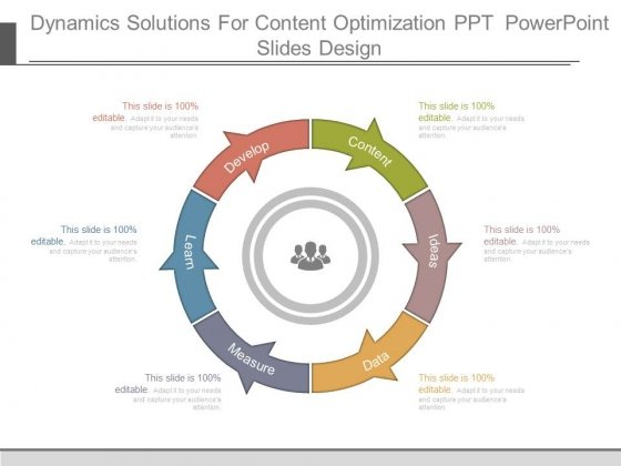 Dynamics Solutions For Content Optimization Ppt Powerpoint Slides Design