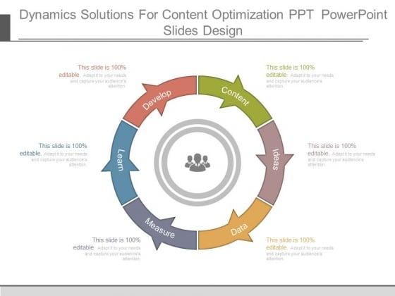 Dynamics Solutions For Content Optimization Ppt Powerpoint Slides Design