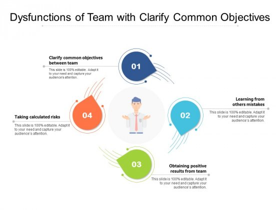 Dysfunctions Of Team With Clarify Common Objectives Ppt PowerPoint Presentation Professional Graphics Design PDF