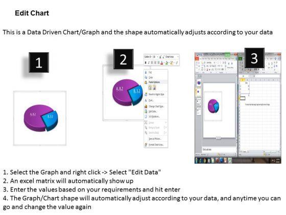 Data analysis excel 3d pie chart shows relative size of powerpoint dataanalysisexcel3dpiechartshowsrelativesizeofpowerpointtemplates3 toneelgroepblik Images