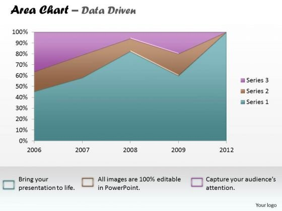 Data Analysis Excel Business Reporting Area Chart PowerPoint Templates