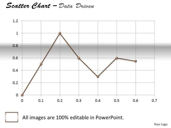 Data Analysis Excel Business Tool Scatter Chart PowerPoint Templates