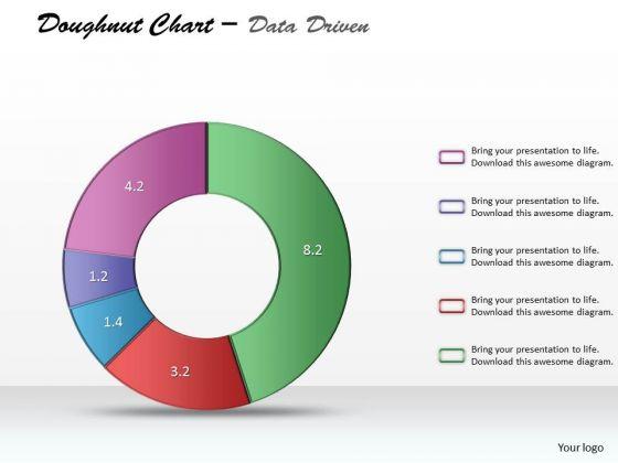 Data Analysis Excel Categorical Statistics Doughnut Chart PowerPoint Templates