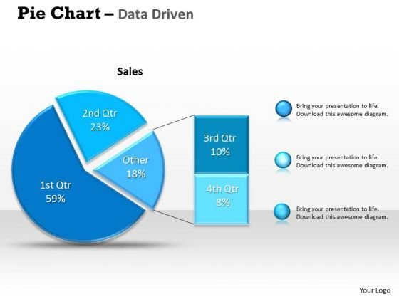 Data Analysis Excel Driven Percentage Breakdown Pie Chart PowerPoint Slides Templates