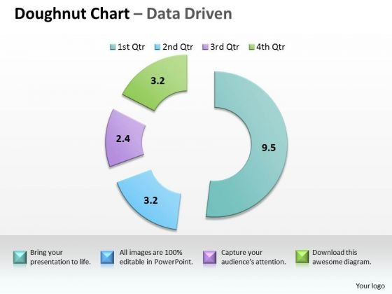Data Analysis In Excel Completion Project Management PowerPoint Templates