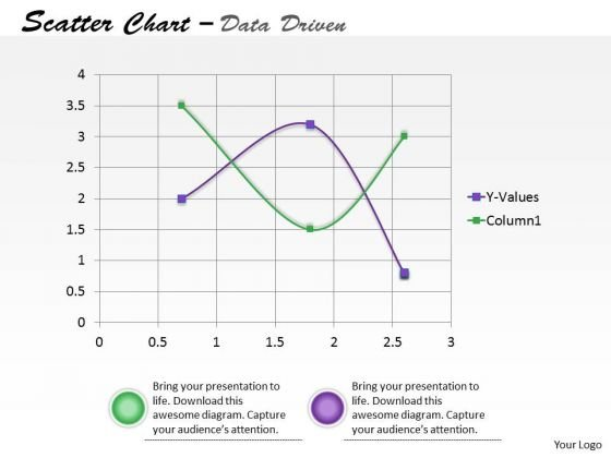 Data Analysis On Excel Driven Scatter Chart To Predict Future Movements PowerPoint Slides Templates