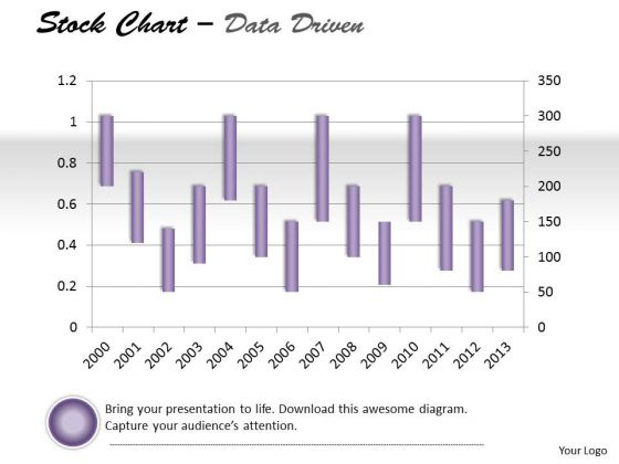 Data Analysis On Excel Driven Stock Chart For Market History PowerPoint Slides Templates